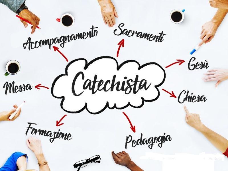 Catechisti: riunione